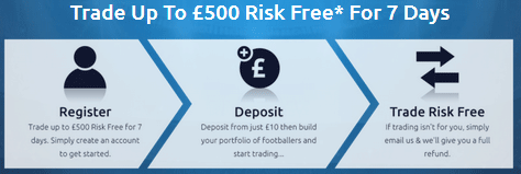 How Football Index Works