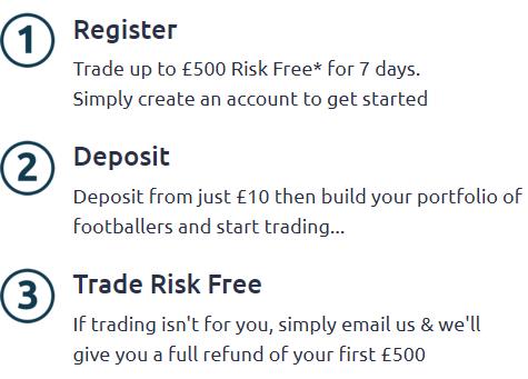 Football Index Offer