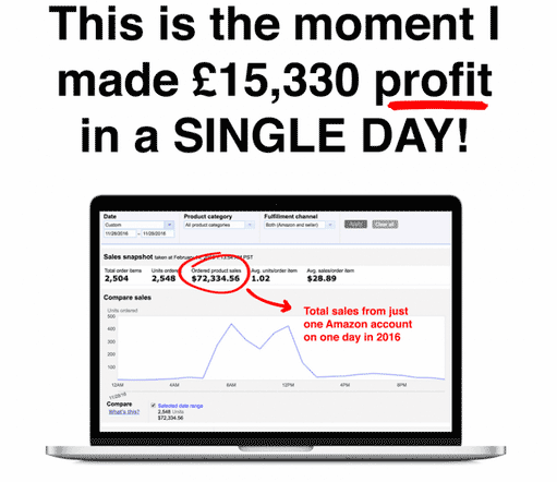 Ultimate_Amazon_Automated_Sales_System_Profits